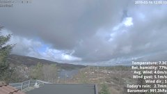 view from 1 Sotra island, W-Norway on 2019-03-16