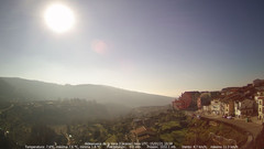 view from Meteogredos on 2021-01-15